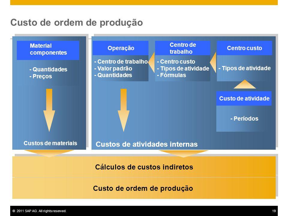 ©2011 SAP AG. All rights reserved.19 Custo de ordem de produção Cálculos de custos indiretos - Centro de trabalho - Valor padrão - Quantidades - Centr