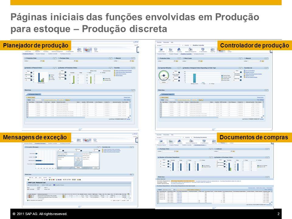 ©2011 SAP AG. All rights reserved.2 Páginas iniciais das funções envolvidas em Produção para estoque – Produção discreta Planejador de produçãoControl