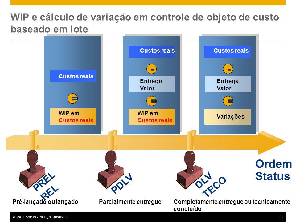 ©2011 SAP AG. All rights reserved.20 Ordem Status Pré-lançado ou lançadoParcialmente entregueCompletamente entregue ou tecnicamente concluído Variaçõe