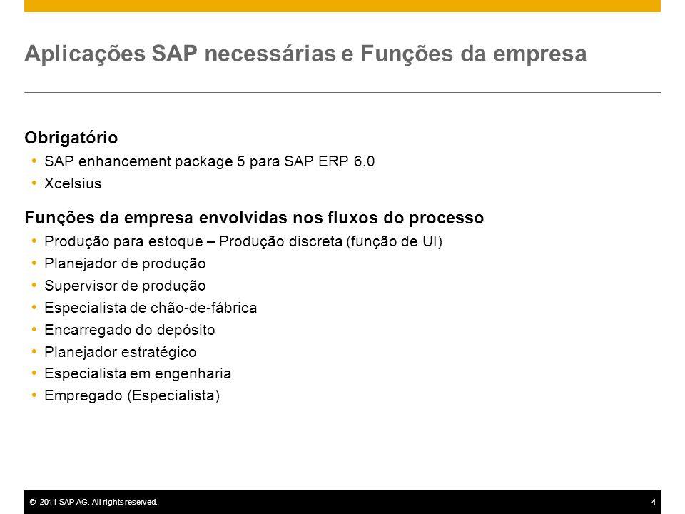 ©2011 SAP AG. All rights reserved.4 Aplicações SAP necessárias e Funções da empresa Obrigatório SAP enhancement package 5 para SAP ERP 6.0 Xcelsius Fu