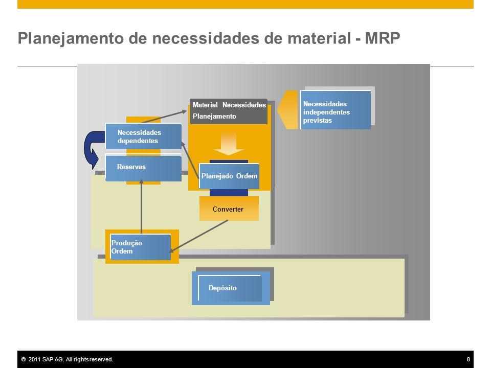 ©2011 SAP AG. All rights reserved.8 Converter Planejado Ordem Necessidades dependentes Reservas Depósito Material Necessidades Planejamento Planejamen