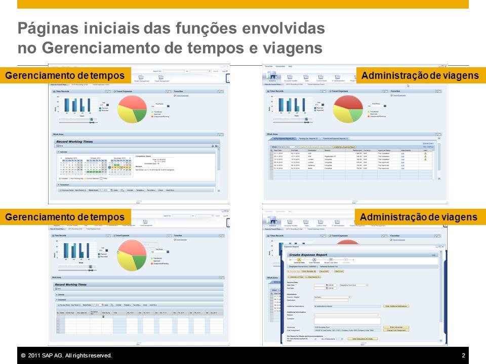 ©2011 SAP AG. All rights reserved.2 Páginas iniciais das funções envolvidas no Gerenciamento de tempos e viagens Gerenciamento de temposAdministração