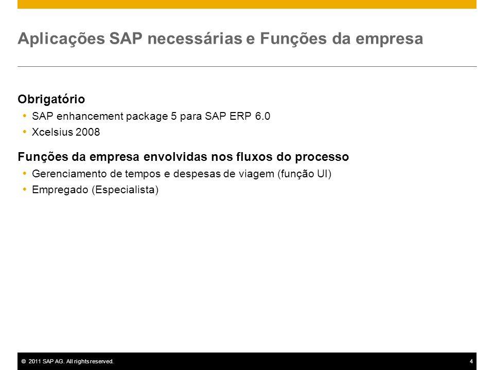 ©2011 SAP AG. All rights reserved.4 Aplicações SAP necessárias e Funções da empresa Obrigatório SAP enhancement package 5 para SAP ERP 6.0 Xcelsius 20