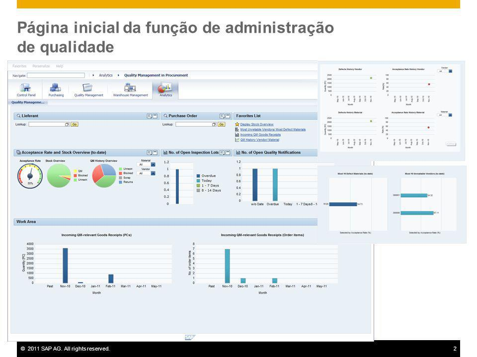 ©2011 SAP AG. All rights reserved.2 Página inicial da função de administração de qualidade