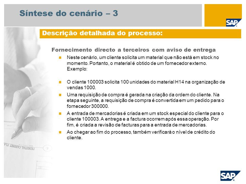 Síntese do cenário – 3 Fornecimento directo a terceiros com aviso de entrega Neste cenário, um cliente solicita um material que não está em stock no m