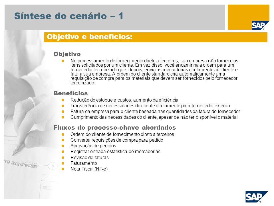 Síntese do cenário – 2 Obrigatório SAP enhancement package 4 for SAP ERP 6.0 Funções da empresa envolvidas nos fluxos do processo Serviço ao cliente Comprador Gerente de compras Controlador de contas a pagar Encarregado do faturamento Encarregado do depósito Aplicações SAP necessárias: