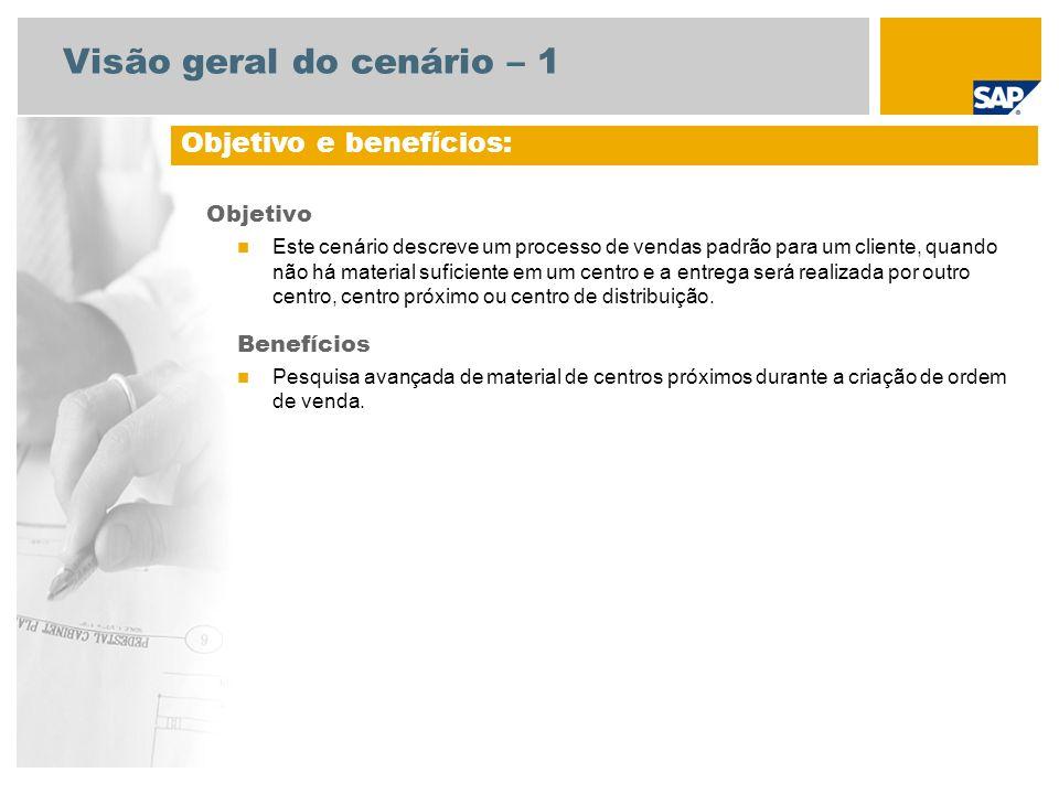 Visão geral do cenário – 2 SAP enhancement package 4 for SAP ERP 6.0 Administrador de Vendas Aplicações SAP necessárias: Funções da empresa envolvidas nos processos Principal fluxo de Processo Coberto Criar Ordem de Vendas (Utilizando pesquisa avançada de material)