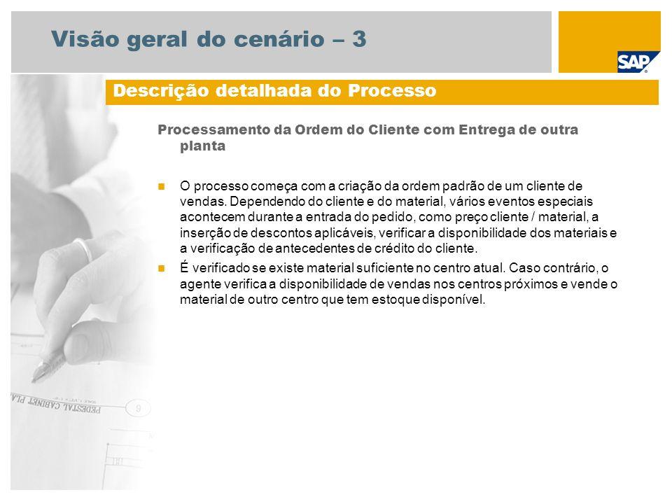 Visão geral do cenário – 3 Processamento da Ordem do Cliente com Entrega de outra planta O processo começa com a criação da ordem padrão de um cliente