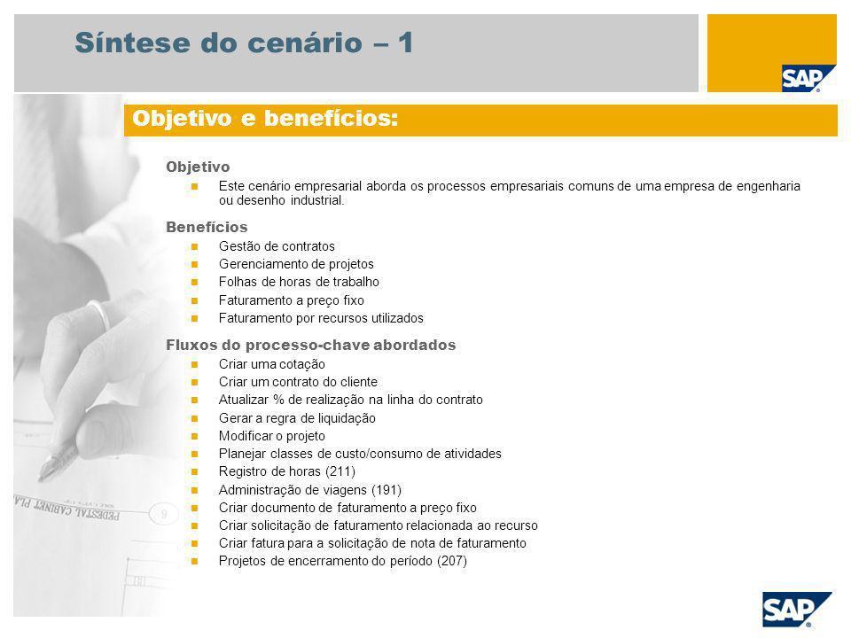 Síntese do cenário – 2 Obrigatório SAP ECC 6.3 Funções da empresa envolvidas nos fluxos do processo Administração de vendas PN: Fornecedor de serviços Gerente de projeto Documento de faturamento Prestador de serviços Aplicações SAP necessárias: