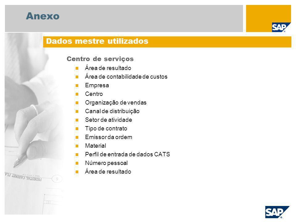 Anexo Centro de serviços Área de resultado Área de contabilidade de custos Empresa Centro Organização de vendas Canal de distribuição Setor de ativida