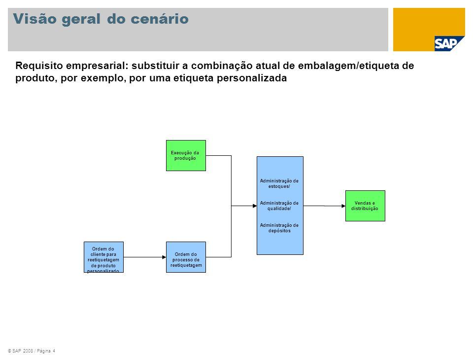 © SAP 2008 / Página 4 Visão geral do cenário Requisito empresarial: substituir a combinação atual de embalagem/etiqueta de produto, por exemplo, por u