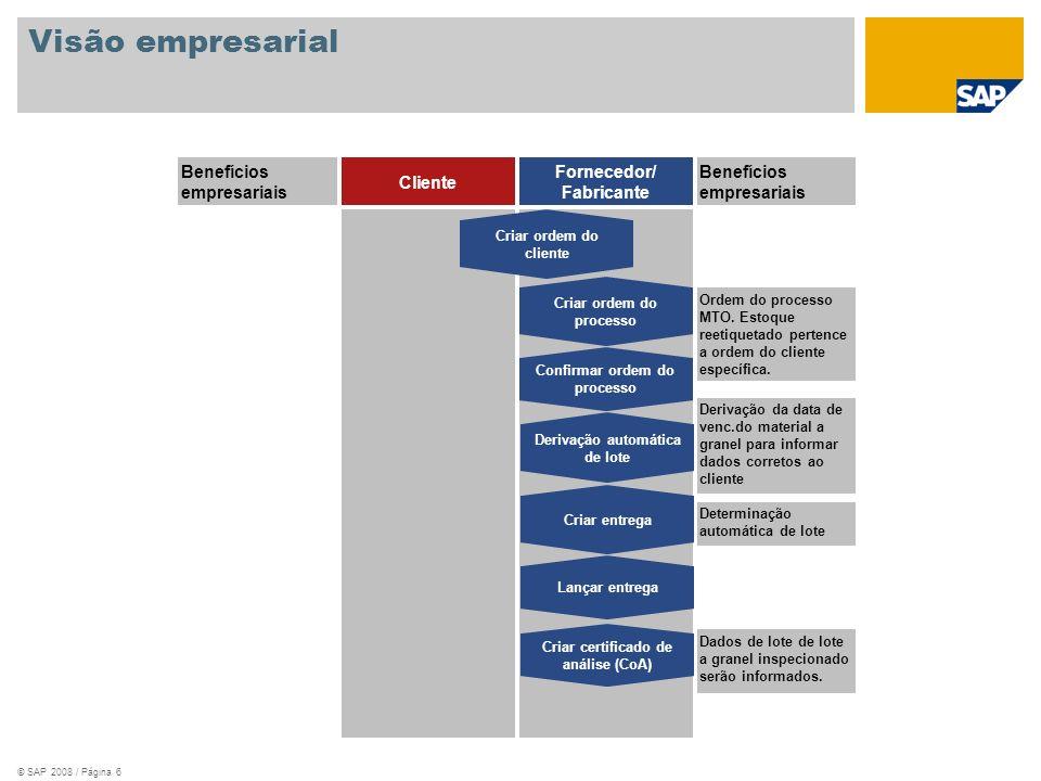 © SAP 2008 / Página 6 Benefícios empresariais Cliente Fornecedor/ Fabricante Benefícios empresariais Ordem do processo MTO. Estoque reetiquetado perte
