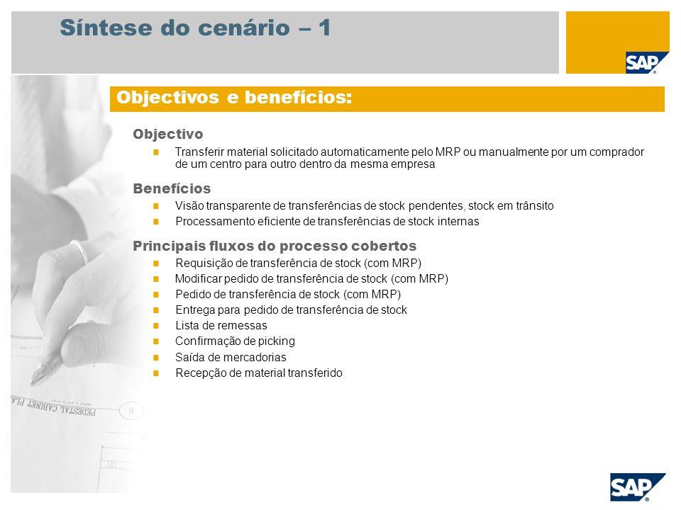 Síntese do cenário – 1 Objectivo Transferir material solicitado automaticamente pelo MRP ou manualmente por um comprador de um centro para outro dentr