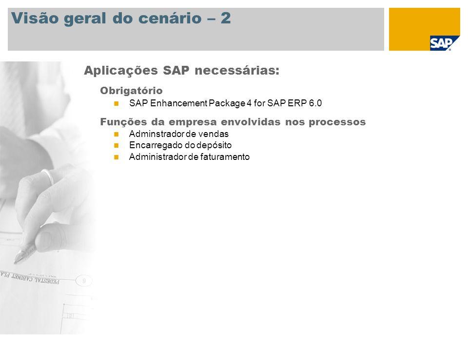 Visão geral do cenário – 2 Obrigatório SAP Enhancement Package 4 for SAP ERP 6.0 Funções da empresa envolvidas nos processos Adminstrador de vendas En