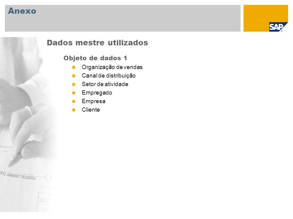 Anexo Objeto de dados 1 Organização de vendas Canal de distribuição Setor de atividade Empregado Empresa Cliente Dados mestre utilizados