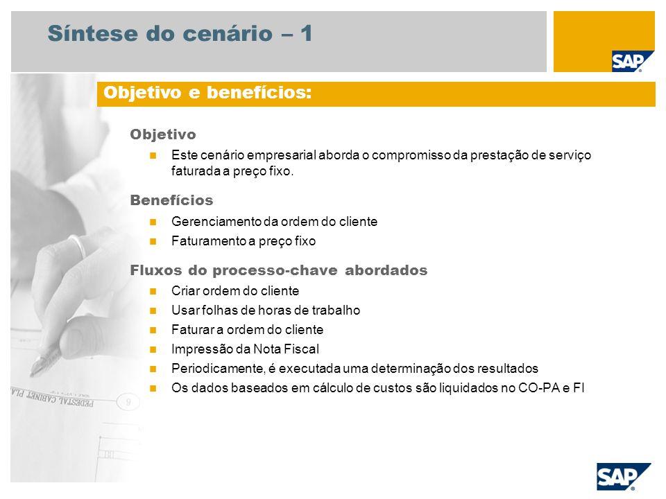 Síntese do cenário – 2 Obrigatório SAP ECC 6.3 Funções da empresa envolvidas nos fluxos do processo Administração de vendas Empregado Documento de faturamento Aplicações SAP necessárias: