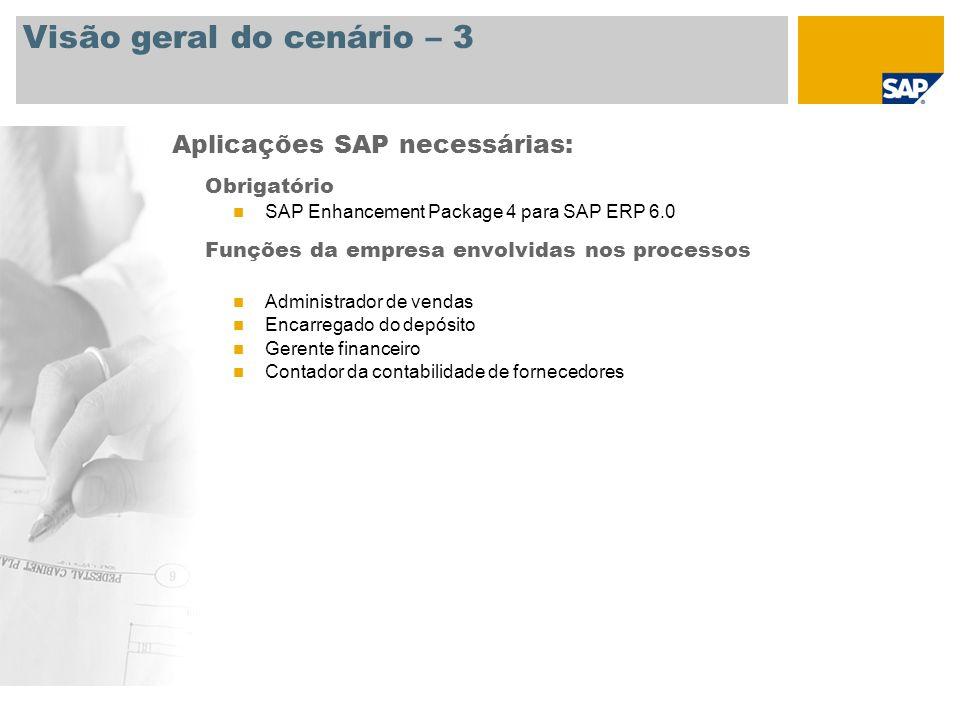 Visão geral do cenário – 3 Obrigatório SAP Enhancement Package 4 para SAP ERP 6.0 Funções da empresa envolvidas nos processos Administrador de vendas