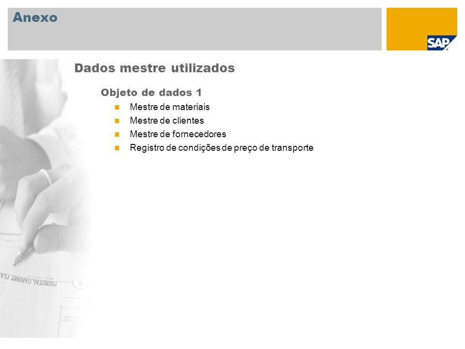 Anexo Objeto de dados 1 Mestre de materiais Mestre de clientes Mestre de fornecedores Registro de condições de preço de transporte Dados mestre utiliz