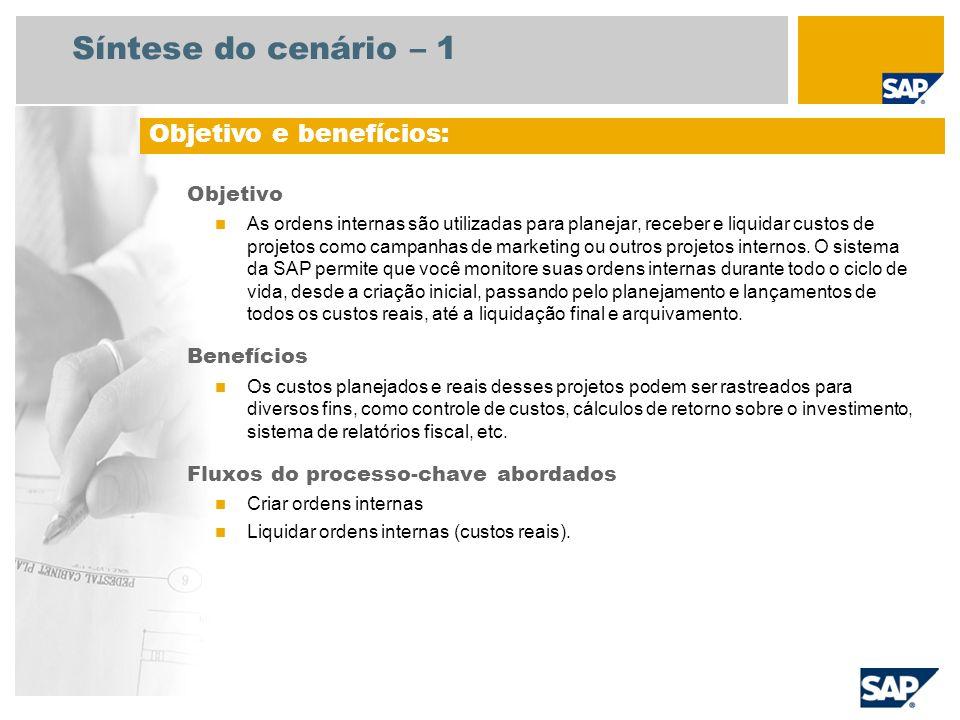 Síntese do cenário – 1 Objetivo As ordens internas são utilizadas para planejar, receber e liquidar custos de projetos como campanhas de marketing ou