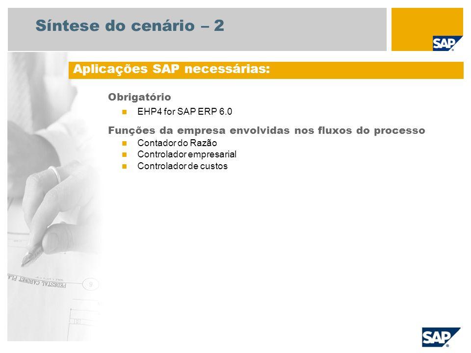 Síntese do cenário – 2 Obrigatório EHP4 for SAP ERP 6.0 Funções da empresa envolvidas nos fluxos do processo Contador do Razão Controlador empresarial