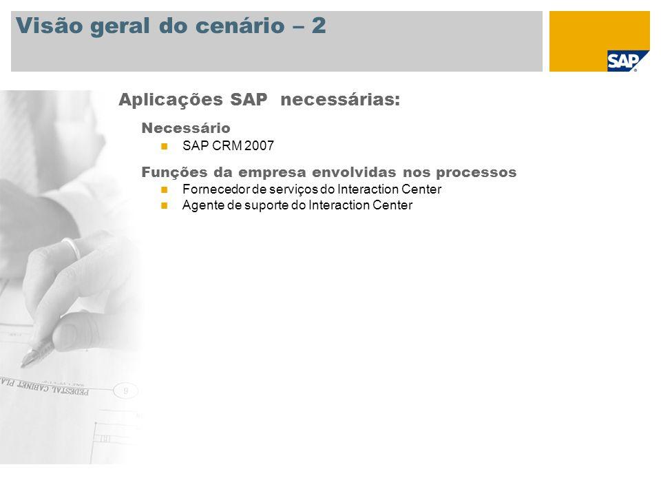 Visão geral do cenário – 2 Necessário SAP CRM 2007 Funções da empresa envolvidas nos processos Fornecedor de serviços do Interaction Center Agente de suporte do Interaction Center Aplicações SAP necessárias: