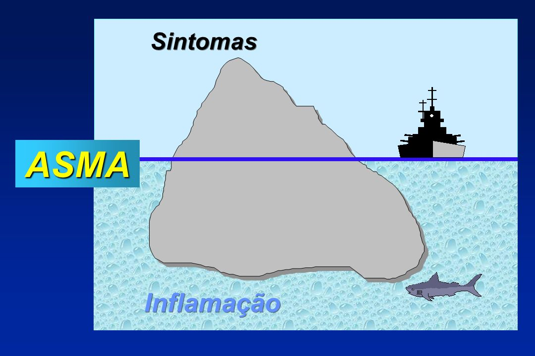 Sintomas Inflamação ASMA