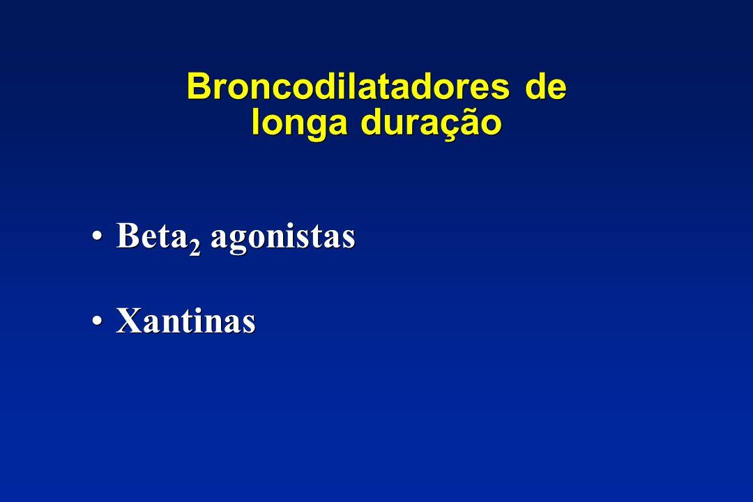 Broncodilatadores de longa duração Beta 2 agonistas Xantinas Beta 2 agonistas Xantinas