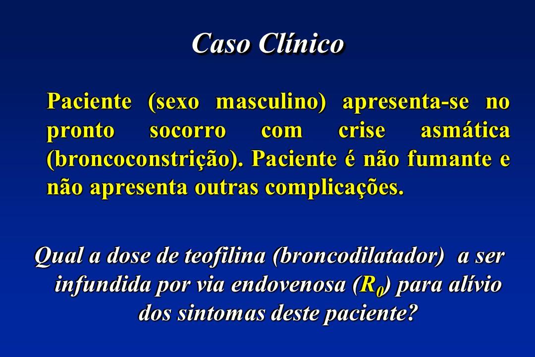 Paciente (sexo masculino) apresenta-se no pronto socorro com crise asmática (broncoconstrição). Paciente é não fumante e não apresenta outras complica