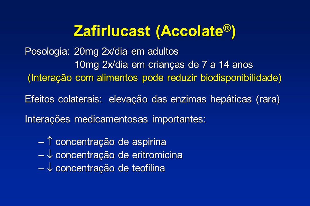 Zafirlucast (Accolate ® ) Posologia: 20mg 2x/dia em adultos 10mg 2x/dia em crianças de 7 a 14 anos (Interação com alimentos pode reduzir biodisponibil