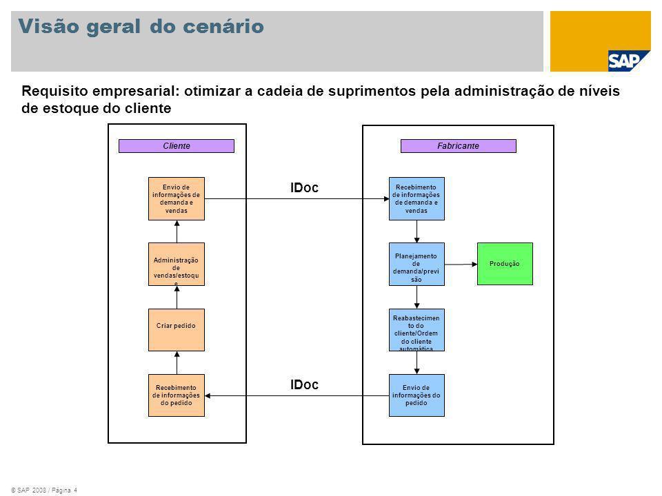 © SAP 2008 / Página 4 Visão geral do cenário Requisito empresarial: otimizar a cadeia de suprimentos pela administração de níveis de estoque do client