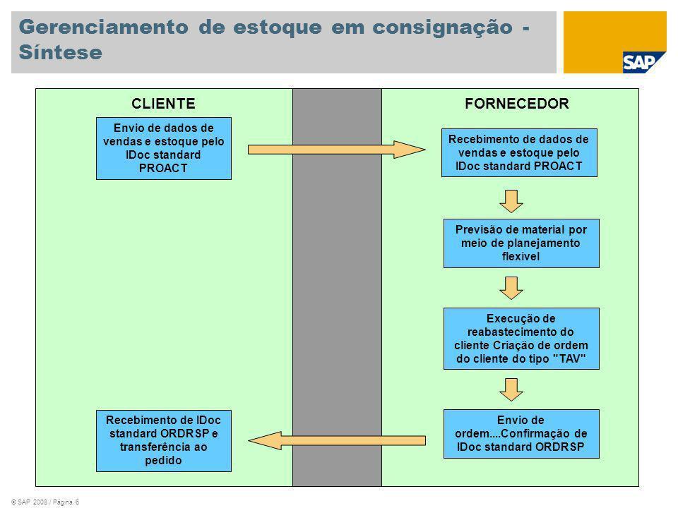 © SAP 2008 / Página 6 Gerenciamento de estoque em consignação - Síntese CLIENTEFORNECEDOR Envio de dados de vendas e estoque pelo IDoc standard PROACT