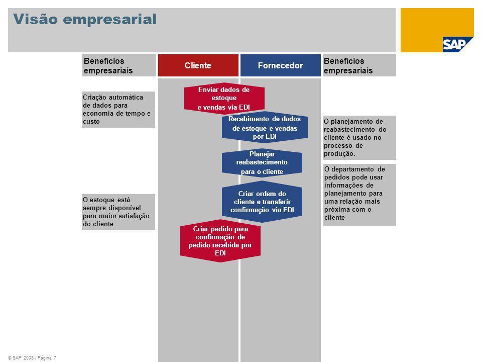 © SAP 2008 / Página 7 Benefícios empresariais ClienteFornecedor Benefícios empresariais Criação automática de dados para economia de tempo e custo O p
