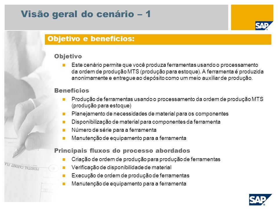 Visão geral do cenário – 2 Obrigatório SAP Enhancement Package 4 para SAP ERP 6.0 Funções da empresa envolvidas nos processos Planejador de produção Encarregado do depósito Empregado de manutenção Especialista de chão-de-fábrica Aplicações SAP necessárias: