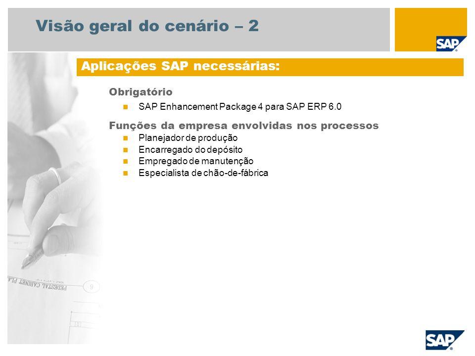 Visão geral do cenário – 2 Obrigatório SAP Enhancement Package 4 para SAP ERP 6.0 Funções da empresa envolvidas nos processos Planejador de produção E