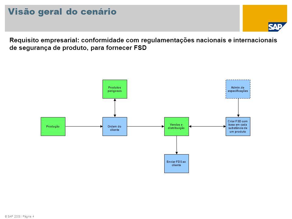 © SAP 2008 / Página 4 Visão geral do cenário Vendas e distribuição Produção Produtos perigosos Ordem do cliente Enviar FDS ao cliente Admin.de especif