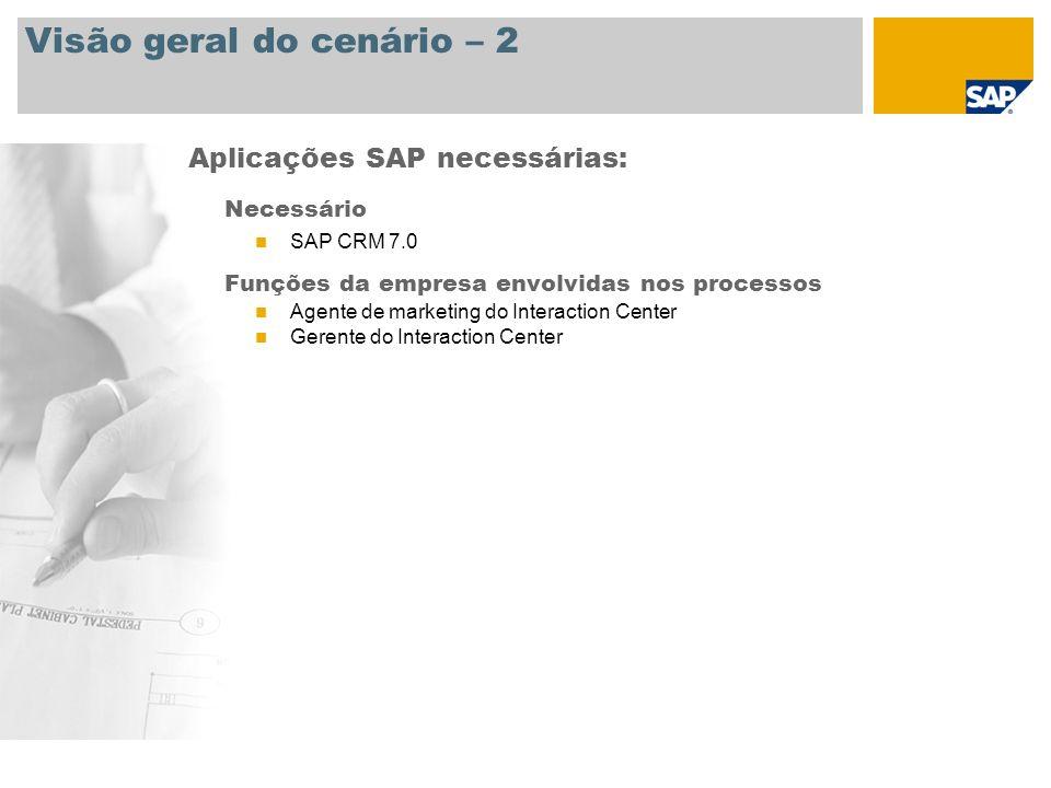 Visão geral do cenário – 2 Necessário SAP CRM 7.0 Funções da empresa envolvidas nos processos Agente de marketing do Interaction Center Gerente do Int