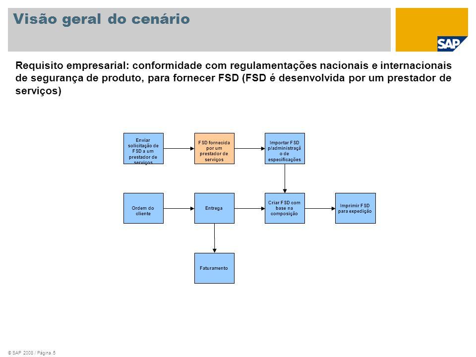 © SAP 2008 / Página 5 Visão geral do cenário EntregaOrdem do cliente Imprimir FSD para expedição Criar FSD com base na composição Faturamento FSD forn