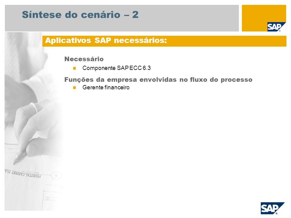 Síntese do cenário – 2 Necessário Componente SAP ECC 6.3 Funções da empresa envolvidas no fluxo do processo Gerente financeiro Aplicativos SAP necessá