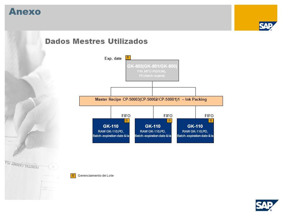 Anexo Dados Mestres Utilizados GK-802(GK-801/GK-800) FIN,MTO-PI(HUM), PD,Batch-expirati B Gerenciamento de Lote B Exp. date GK-110 RAW GK-110,PD, Batc