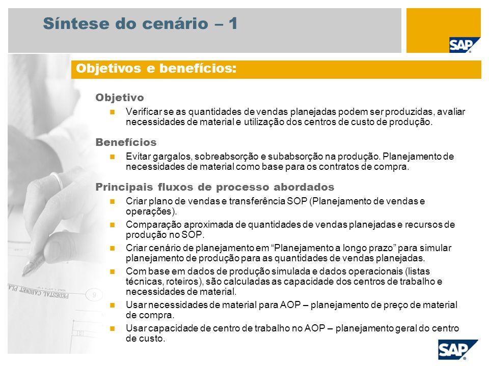 Síntese do cenário – 1 Objetivo Verificar se as quantidades de vendas planejadas podem ser produzidas, avaliar necessidades de material e utilização d