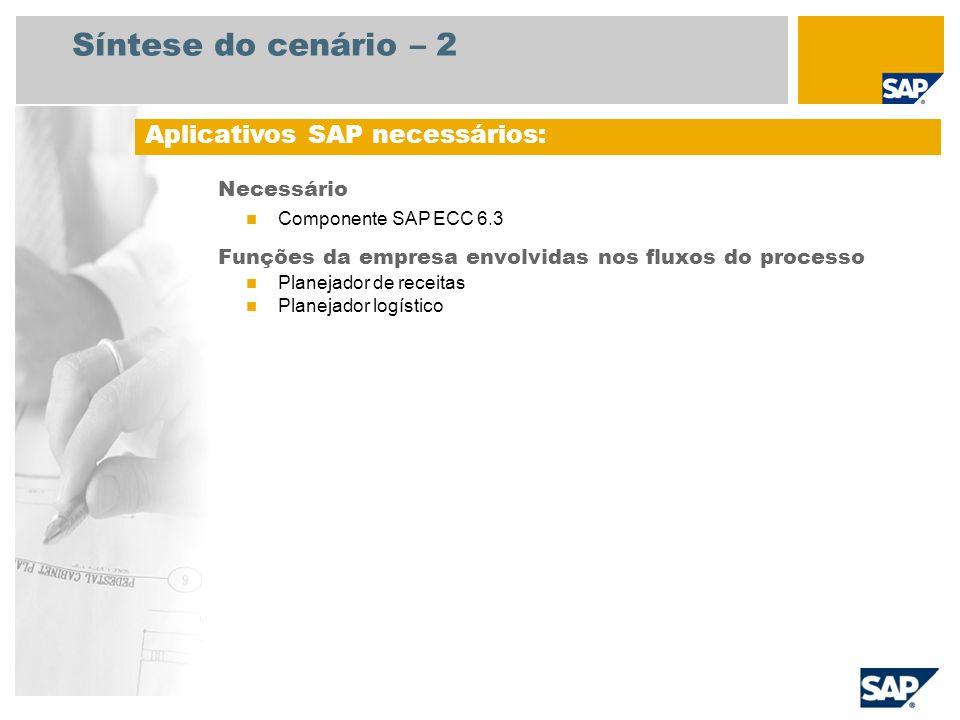 Síntese do cenário – 2 Necessário Componente SAP ECC 6.3 Funções da empresa envolvidas nos fluxos do processo Planejador de receitas Planejador logíst