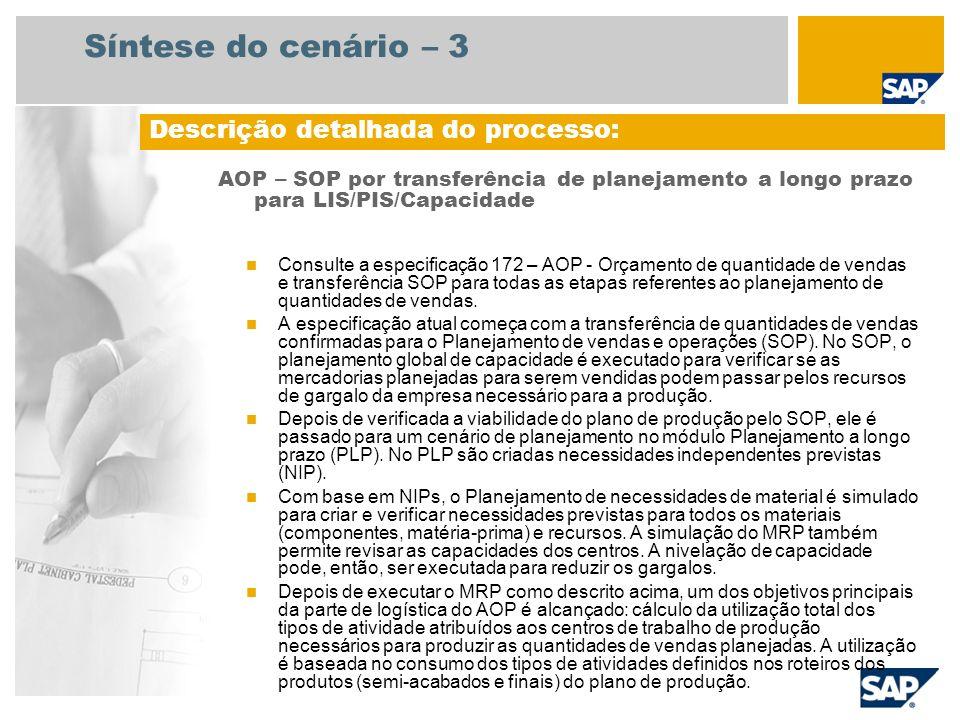 Síntese do cenário – 3 AOP – SOP por transferência de planejamento a longo prazo para LIS/PIS/Capacidade Consulte a especificação 172 – AOP - Orçament