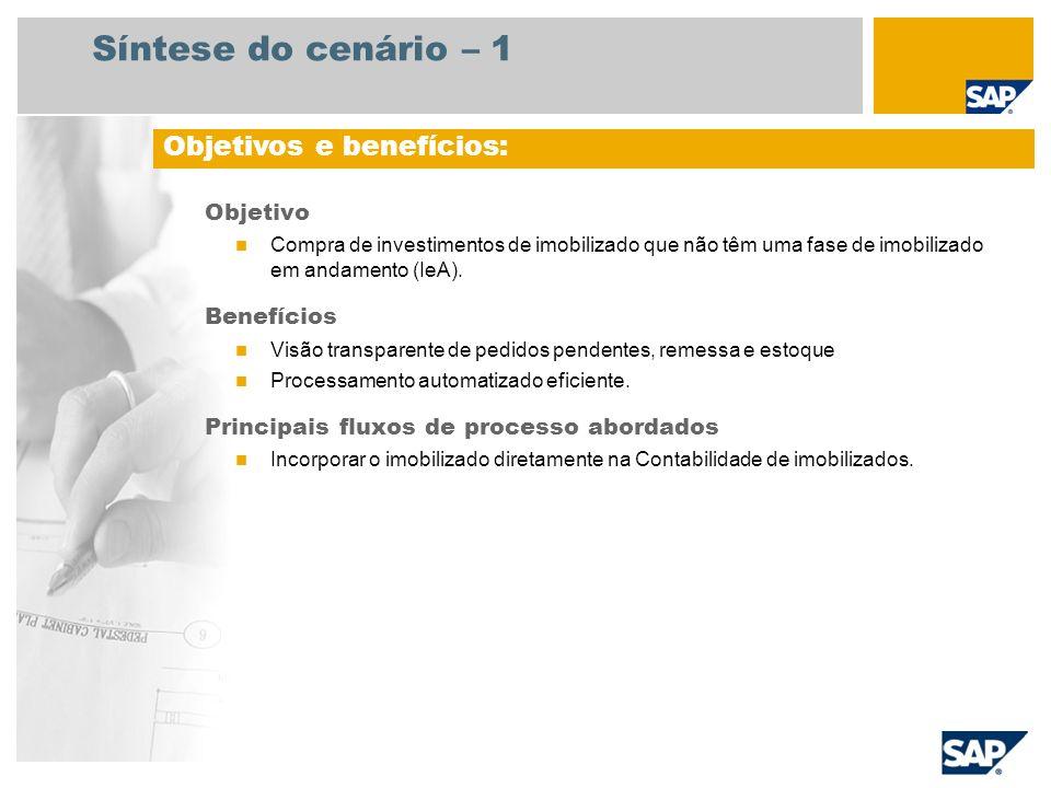 Síntese do cenário – 2 Necessário EHP4 for SAP ERP 6.0 Funções da empresa envolvidas no fluxo do processo Requisitante Autorizador Contador de imobilizado Gerente de compras Comprador Encarregado do depósito Contabilidade de fornecedores Supervisor AP Aplicativos SAP necessários: