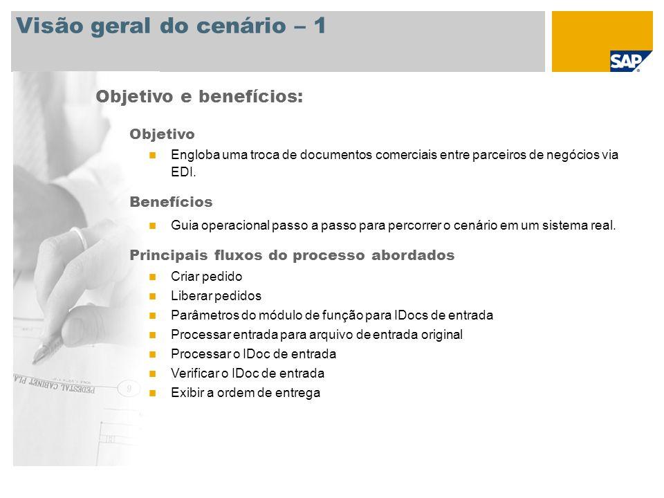 Visão geral do cenário – 2 Obrigatório SAP ECC 6.0 PAm3 Funções da empresa envolvidas nos processos Comprador Gerente de compras Administrador de TI CPWD Encarregado do depósito Aplicações SAP necessárias: