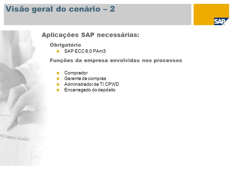 Visão geral do cenário – 2 Obrigatório SAP ECC 6.0 PAm3 Funções da empresa envolvidas nos processos Comprador Gerente de compras Administrador de TI C