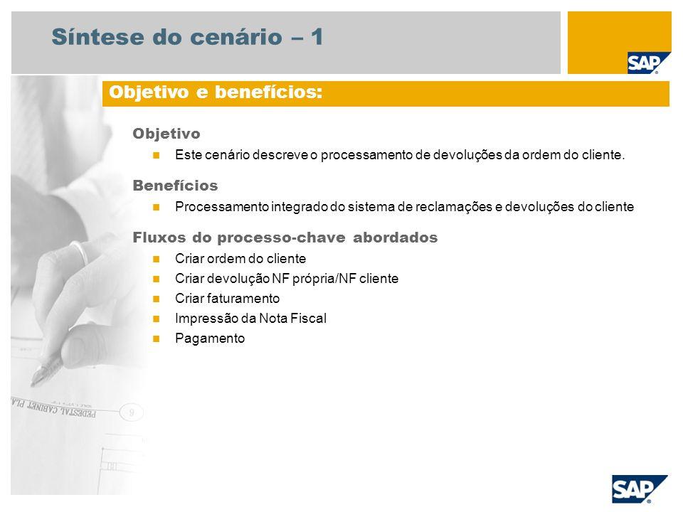 Síntese do cenário – 2 Obrigatório SAP ECC 6.3 Funções da empresa envolvidas nos fluxos do processo Administração de vendas Encarregado do depósito Contabilidade de clientes Documento de faturamento Aplicações SAP necessárias: