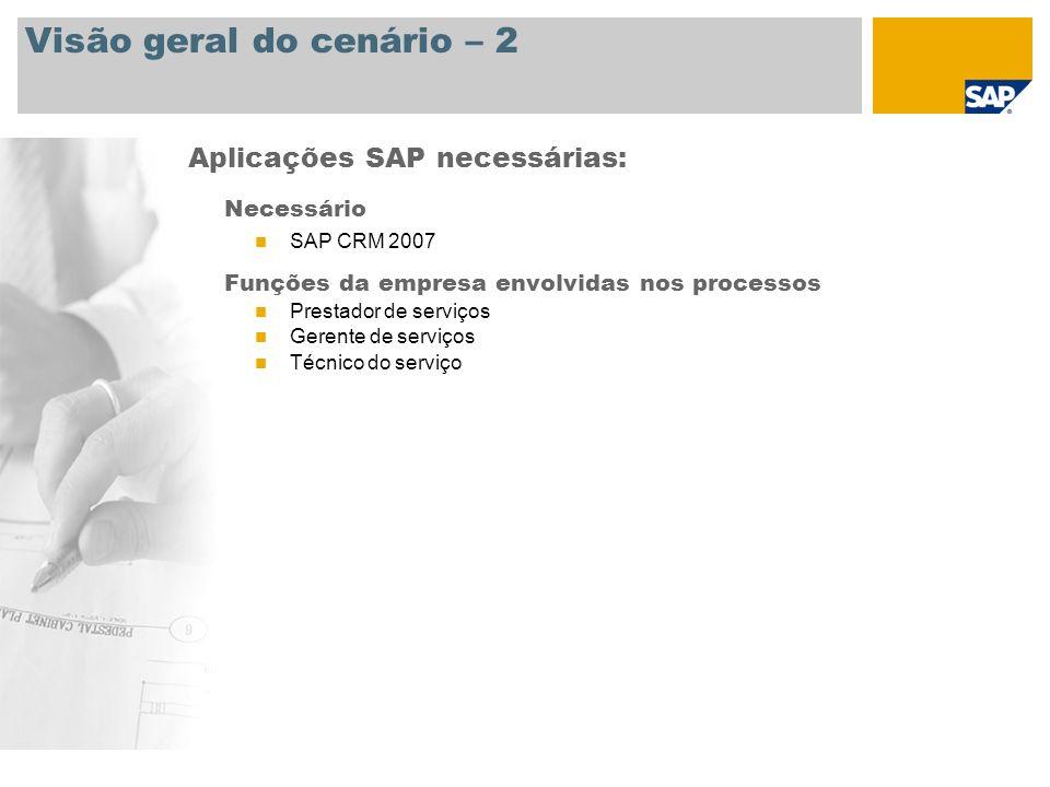 Visão geral do cenário – 2 Necessário SAP CRM 2007 Funções da empresa envolvidas nos processos Prestador de serviços Gerente de serviços Técnico do se