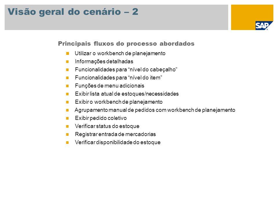 Visão geral do cenário – 3 Obrigatório SAP ECC 6.0 EHP4 Funções da empresa envolvidas nos processos Empregado Planejador de compras CPWD Comprador Gerente de compras Encarregado do depósito Monitoramento de depósitos Aplicações SAP necessárias: