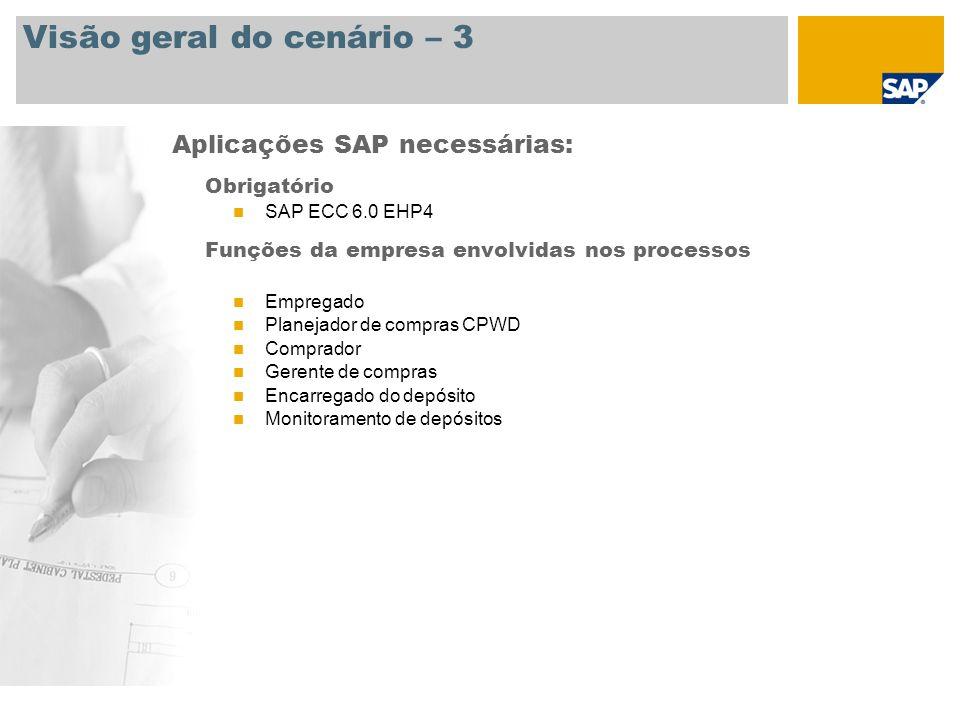 Visão geral do cenário – 3 Obrigatório SAP ECC 6.0 EHP4 Funções da empresa envolvidas nos processos Empregado Planejador de compras CPWD Comprador Ger