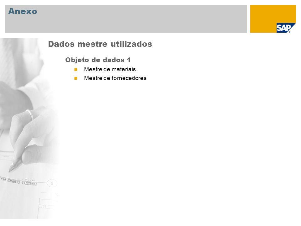 Anexo Objeto de dados 1 Mestre de materiais Mestre de fornecedores Dados mestre utilizados